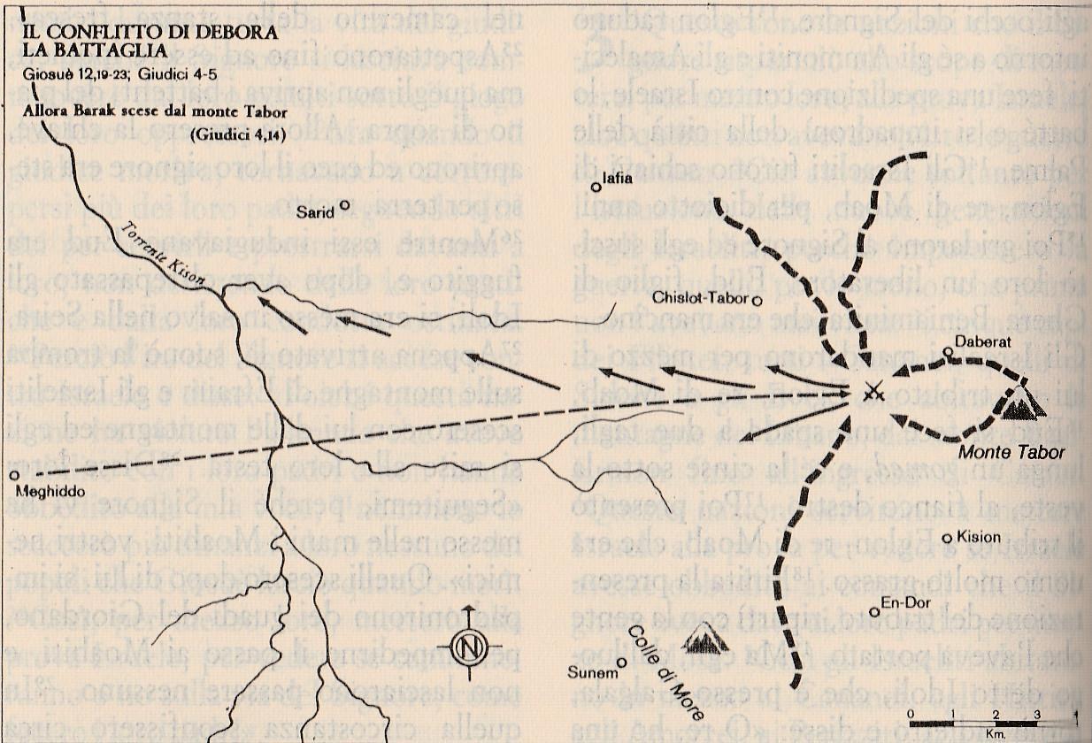 Il conflitto di Debora - La battaglia