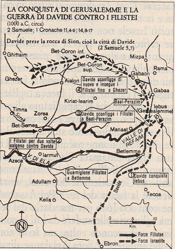 La conquista di Gerusalemme e la guerra di Davide contro i filistei