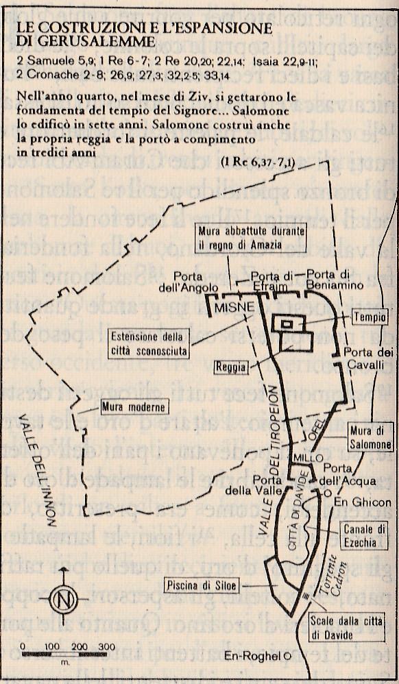 La costruzione e l'espansione di Gerusalemme