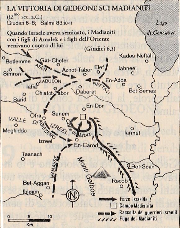 La vittoria di Gedeone sui madianiti